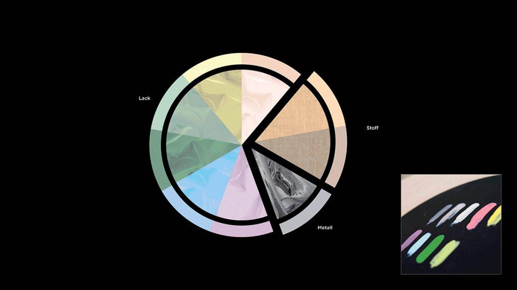 color schematics